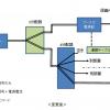テレビアンテナ用電源の節電