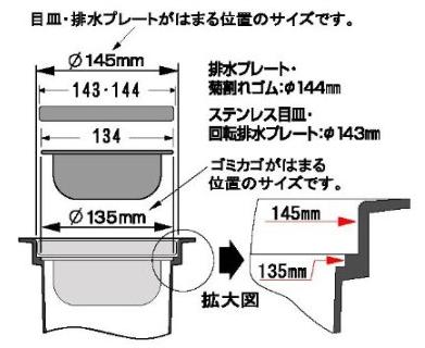 排水口標準サイズ