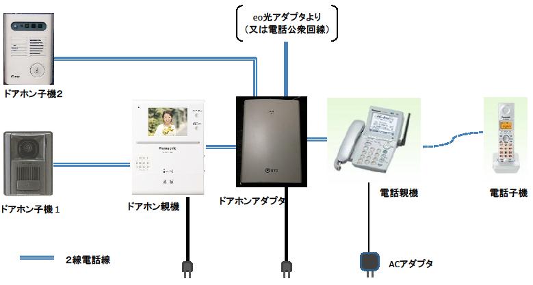 電話・ドアホン配線図