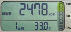 総消費カロリー液晶表示