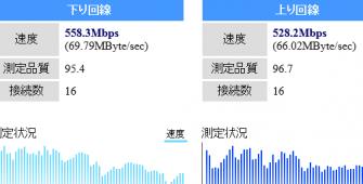 NTT-NURO回線速度測定結果s