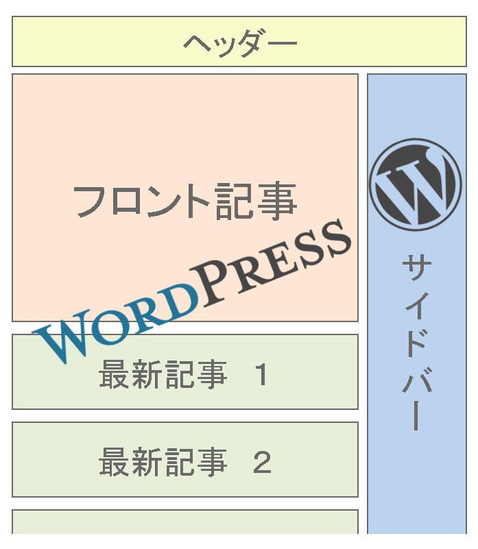 WordPressロゴフロント記事配置背2
